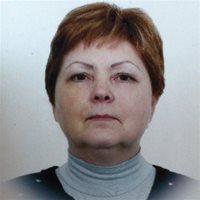 Людмила Ивановна, Няня, Балашиха, улица Твардовского, Балашиха