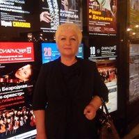 ****** Ирина Викторовна