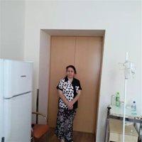 ********* Сафи Исмоновна