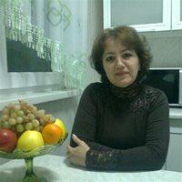 ******* Гульсара Саидбоевна