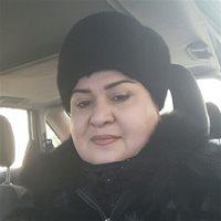 ****** Mavjuda Исмоиловна