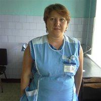 ********** Гульнара Абдулхаковна