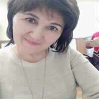 ********** Махабат Юсупжановна